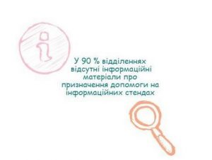 info_oshchad